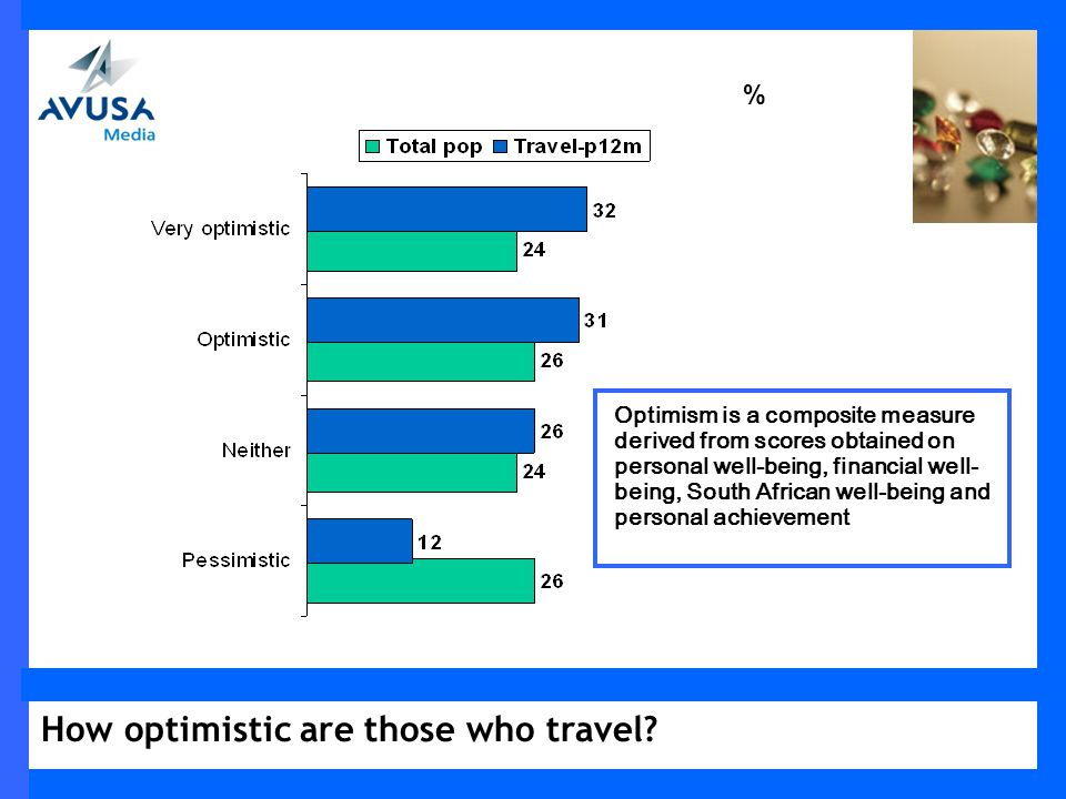How optimistic are those who travel.