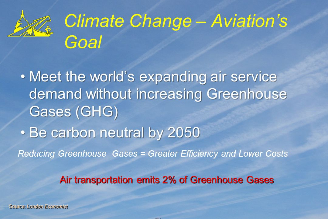 Meet the worlds expanding air service demand without increasing Greenhouse Gases (GHG)Meet the worlds expanding air service demand without increasing Greenhouse Gases (GHG) Be carbon neutral by 2050Be carbon neutral by 2050 Air transportation emits 2% of Greenhouse Gases Source: London Economist Climate Change – Aviations Goal Reducing Greenhouse Gases = Greater Efficiency and Lower Costs