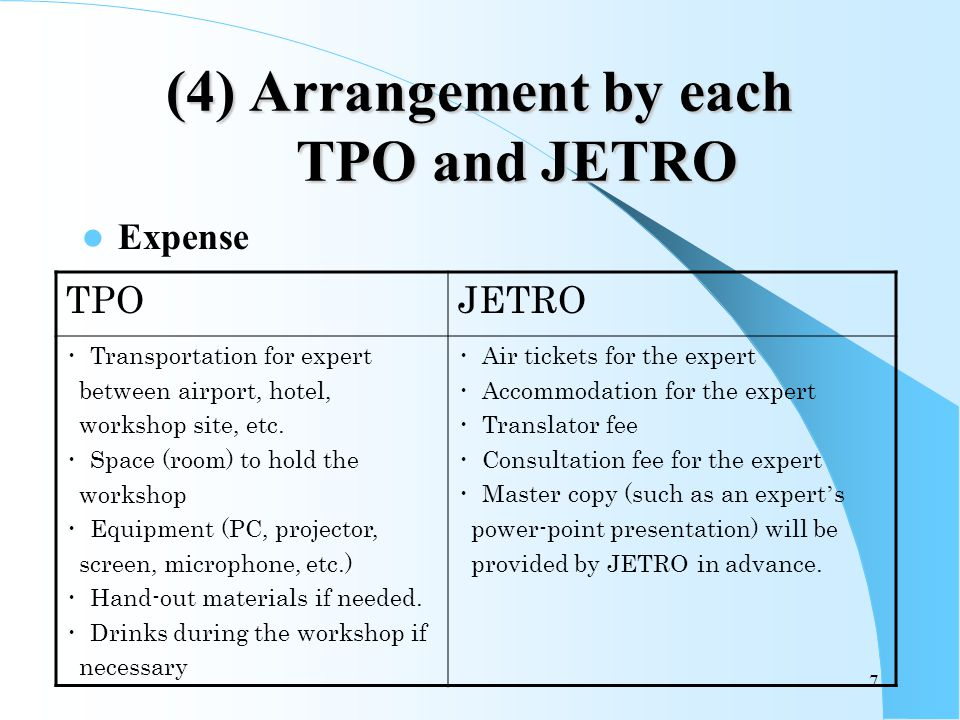 7 (4) Arrangement by each TPO and JETRO Expense TPOJETRO Transportation for expert between airport, hotel, workshop site, etc.