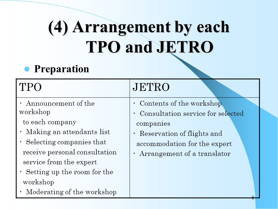 8 (4) Arrangement by each TPO and JETRO Preparation TPOJETRO Announcement of the workshop to each company Making an attendants list Selecting companies that receive personal consultation service from the expert Setting up the room for the workshop Moderating of the workshop Contents of the workshop Consultation service for selected companies Reservation of flights and accommodation for the expert Arrangement of a translator