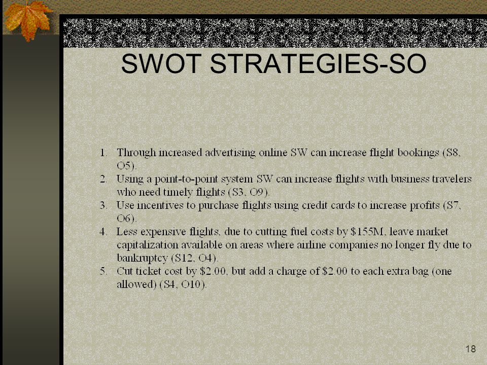 17 SWOT Analysis-Weaknesses