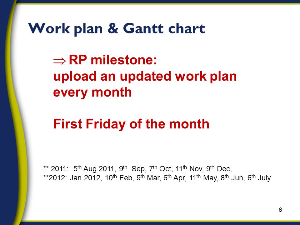 6 RP milestone: upload an updated work plan every month First Friday of the month Work plan & Gantt chart ** 2011: 5 th Aug 2011, 9 th Sep, 7 th Oct, 11 th Nov, 9 th Dec, **2012: Jan 2012, 10 th Feb, 9 th Mar, 6 th Apr, 11 th May, 8 th Jun, 6 th July