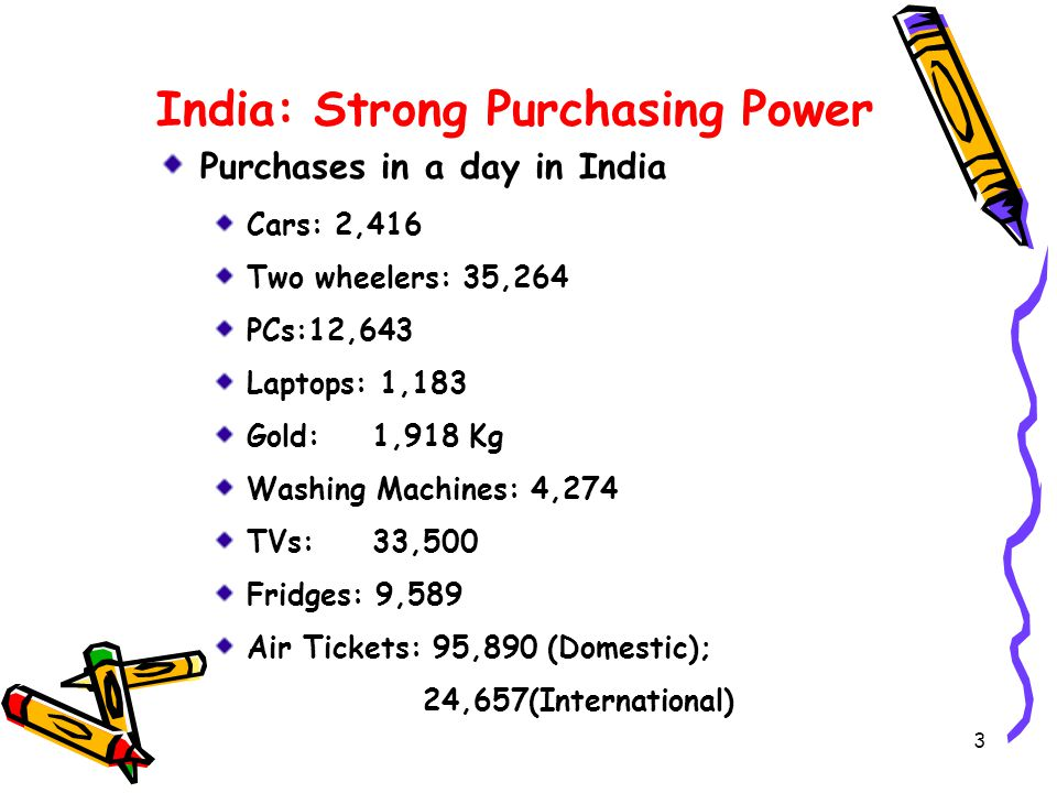 3 India: Strong Purchasing Power Purchases in a day in India Cars: 2,416 Two wheelers: 35,264 PCs:12,643 Laptops: 1,183 Gold:1,918 Kg Washing Machines: 4,274 TVs:33,500 Fridges: 9,589 Air Tickets: 95,890 (Domestic); 24,657(International)