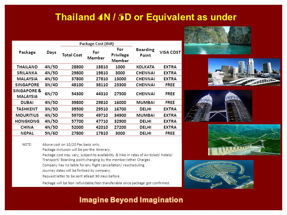 Thailand 4 N / 5 D or Equivalent as under PackageDays Package Cost (INR) Boarding Point VISA COST Total Cost For Member For Privilege Member THAILAND4N/5D28800188101000KOLKATAEXTRA SRILANKA4N/5D29800198103000CHENNAIEXTRA MALAYSIA4N/5D378002781013000CHENNAIEXTRA SINGAPORE3N/4D481003811023300CHENNAIFREE SINGAPORE & MALAYSIA 6N/7D543004431027500CHENNAIFREE DUBAI4N/5D 39800 2981016000MUMBAIFREE TASHKENT3N/5D395002951016700DELHIEXTRA MOURITIUS4N/5D 59700 49710 34900 MUMBAIEXTRA HONGKONG4N/5D 57700 47710 32900 DELHIEXTRA CHINA4N/5D520004201027200DELHIEXTRA NEPAL 5N/6D27800178103000 DELHIFREE NOTE:Above cost on 10/20 Pax basis only.