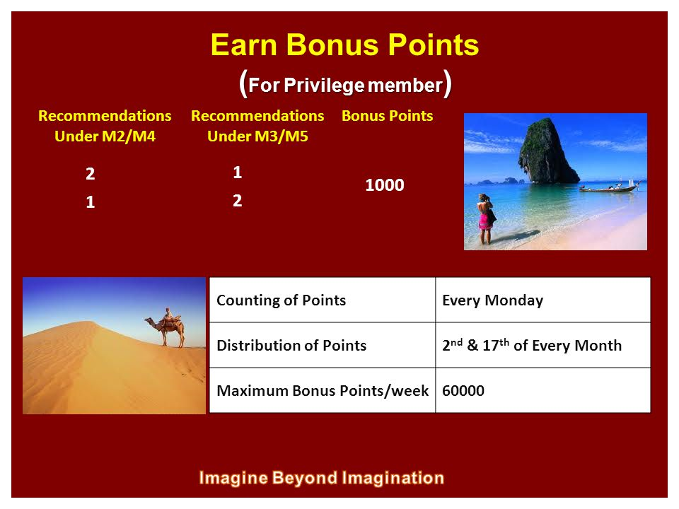 Earn Bonus Points (For Privilege member) Recommendations Under M2/M4 Recommendations Under M3/M5 Bonus Points 2 1 1 2 1000 Counting of PointsEvery Monday Distribution of Points2 nd & 17 th of Every Month Maximum Bonus Points/week60000