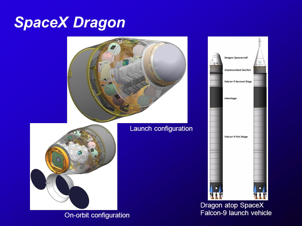 Launch configuration On-orbit configuration Dragon atop SpaceX Falcon-9 launch vehicle SpaceX Dragon
