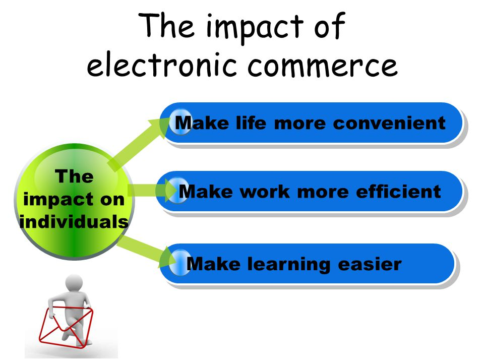 The impact of electronic commerce The impact on individuals Make life more convenient Make work more efficient Make learning easier