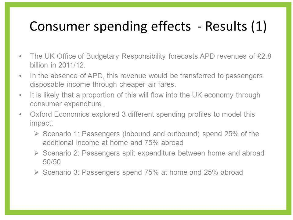 Consumer spending effects - Results (1) The UK Office of Budgetary Responsibility forecasts APD revenues of £2.8 billion in 2011/12.