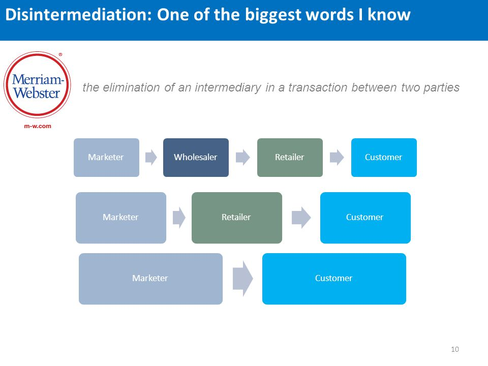 Disintermediation: One of the biggest words I know the elimination of an intermediary in a transaction between two parties MarketerWholesalerRetailerCustomer MarketerRetailerCustomerMarketerCustomer 10