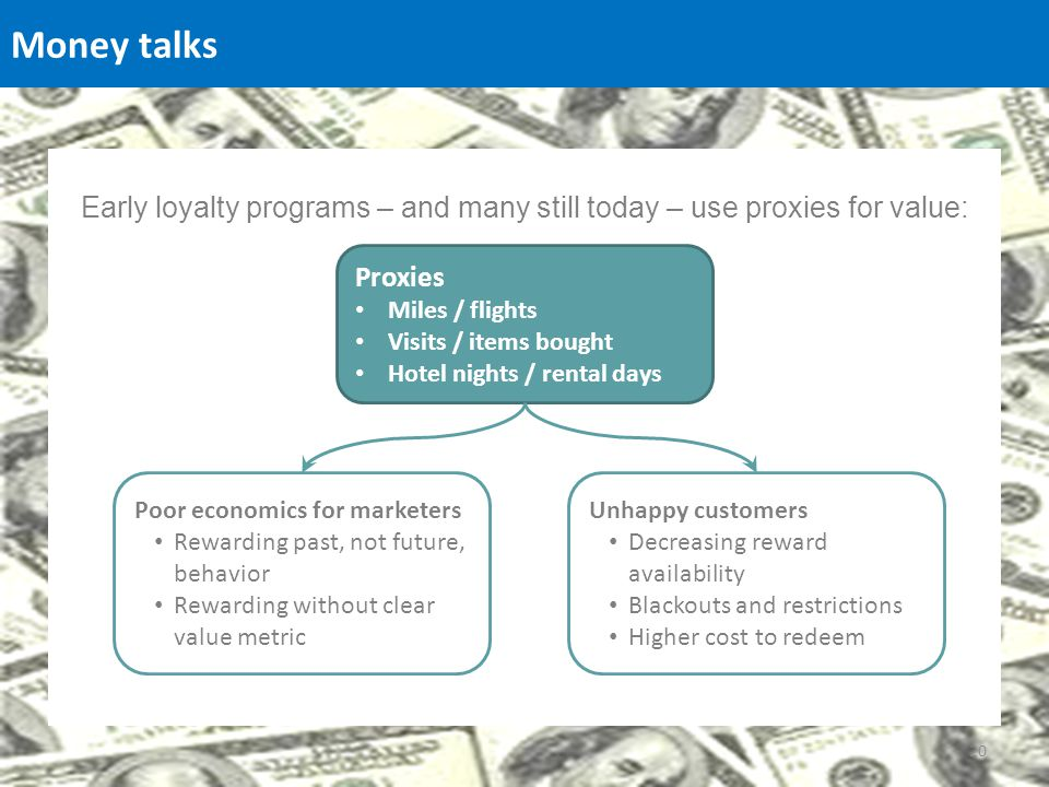 Money talks Early loyalty programs – and many still today – use proxies for value: Proxies Miles / flights Visits / items bought Hotel nights / rental days Poor economics for marketers Rewarding past, not future, behavior Rewarding without clear value metric Unhappy customers Decreasing reward availability Blackouts and restrictions Higher cost to redeem 20