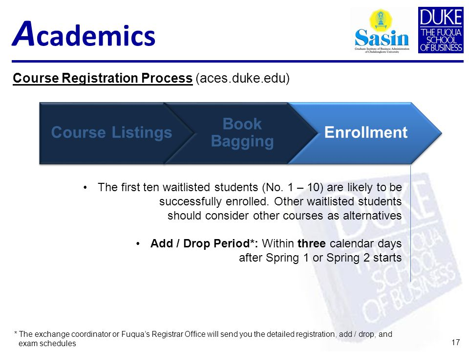 A cademics Course Registration Process (aces.duke.edu) Course Listings Book Bagging Enrollment The first ten waitlisted students (No.