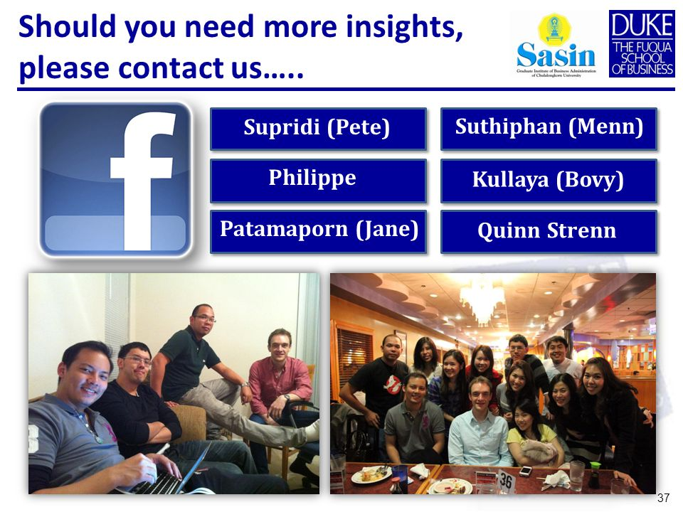 Should you need more insights, please contact us…..