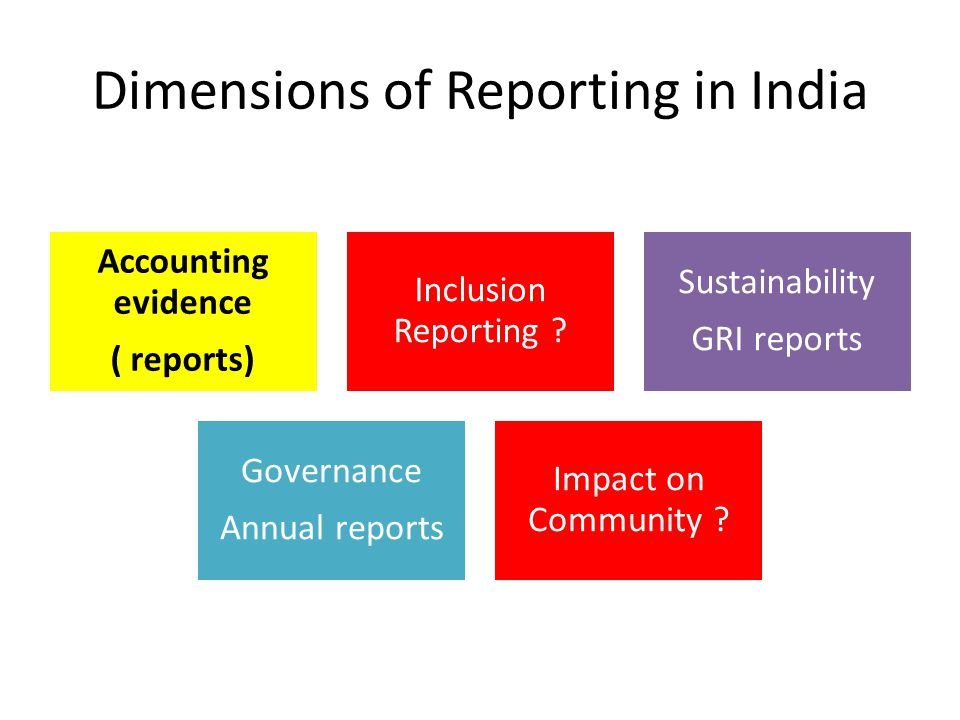 Dimensions of Reporting in India Accounting evidence ( reports) Inclusion Reporting .