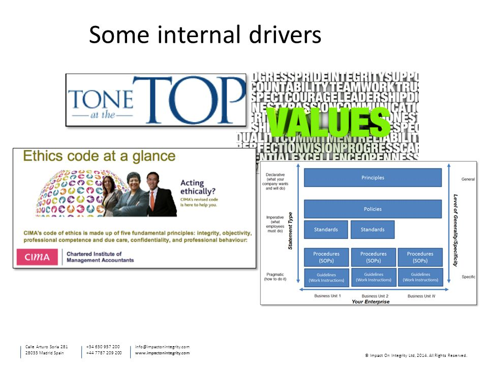 Some internal drivers Calle Arturo Soria 281 28033 Madrid Spain +34 630 957 200 +44 7787 209 200 info@impactonintegrity.com www.impactonintegrity.com © Impact On Integrity Ltd, 2014.
