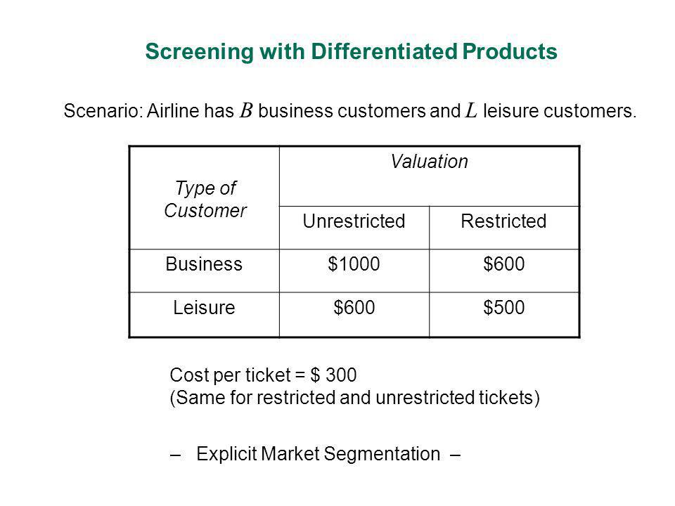 Screening with Differentiated Products Scenario: Airline has B business customers and L leisure customers.