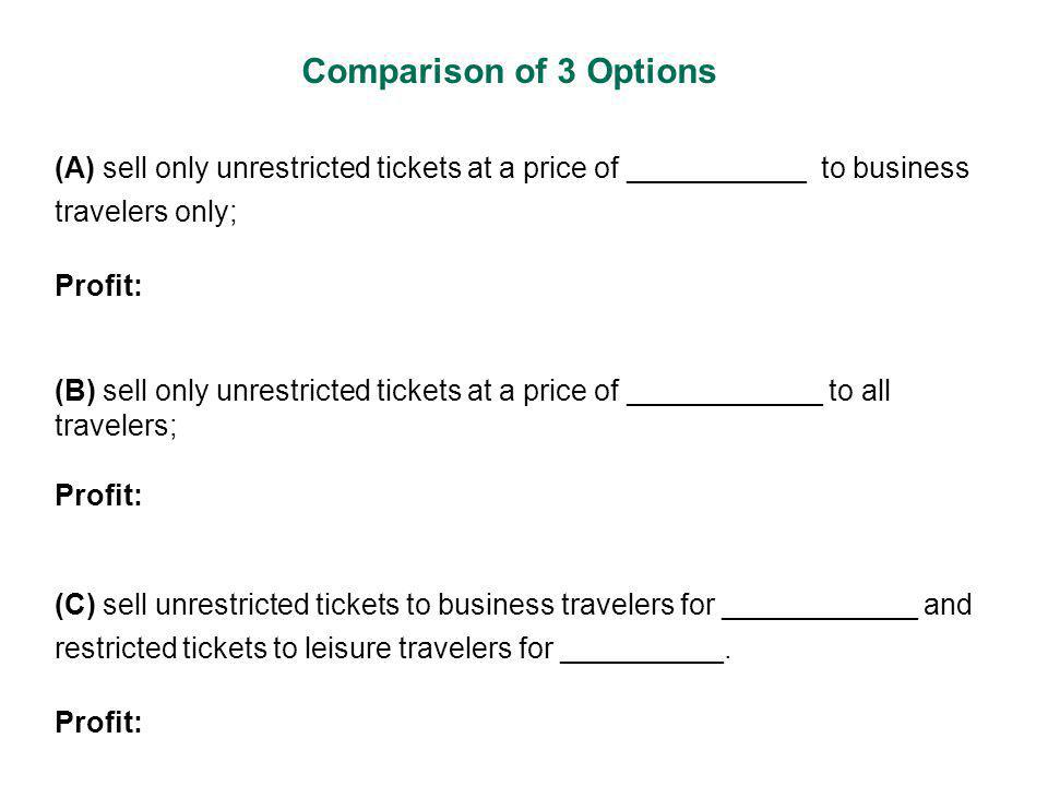 Comparison of 3 Options (A) sell only unrestricted tickets at a price of ___________ to business travelers only; Profit: (B) sell only unrestricted tickets at a price of ____________ to all travelers; Profit: (C) sell unrestricted tickets to business travelers for ____________ and restricted tickets to leisure travelers for __________.