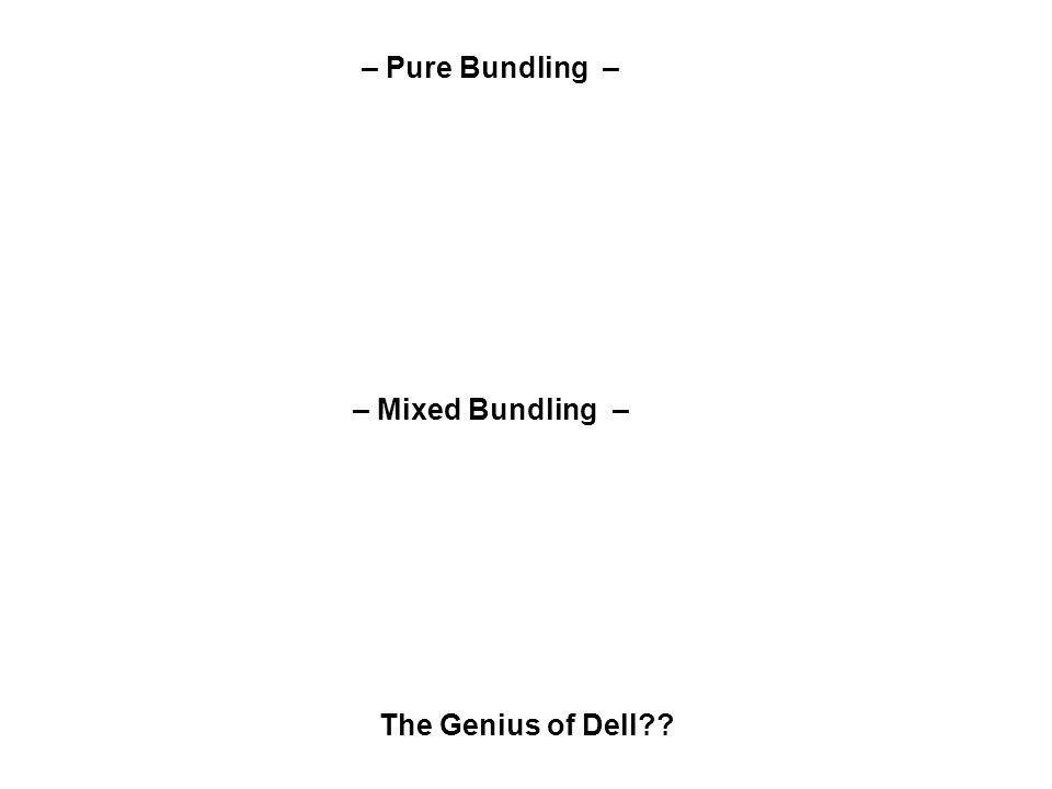– Pure Bundling – – Mixed Bundling – The Genius of Dell