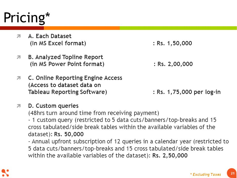 A. Each Dataset (In MS Excel format) : Rs. 1,50,000 B.