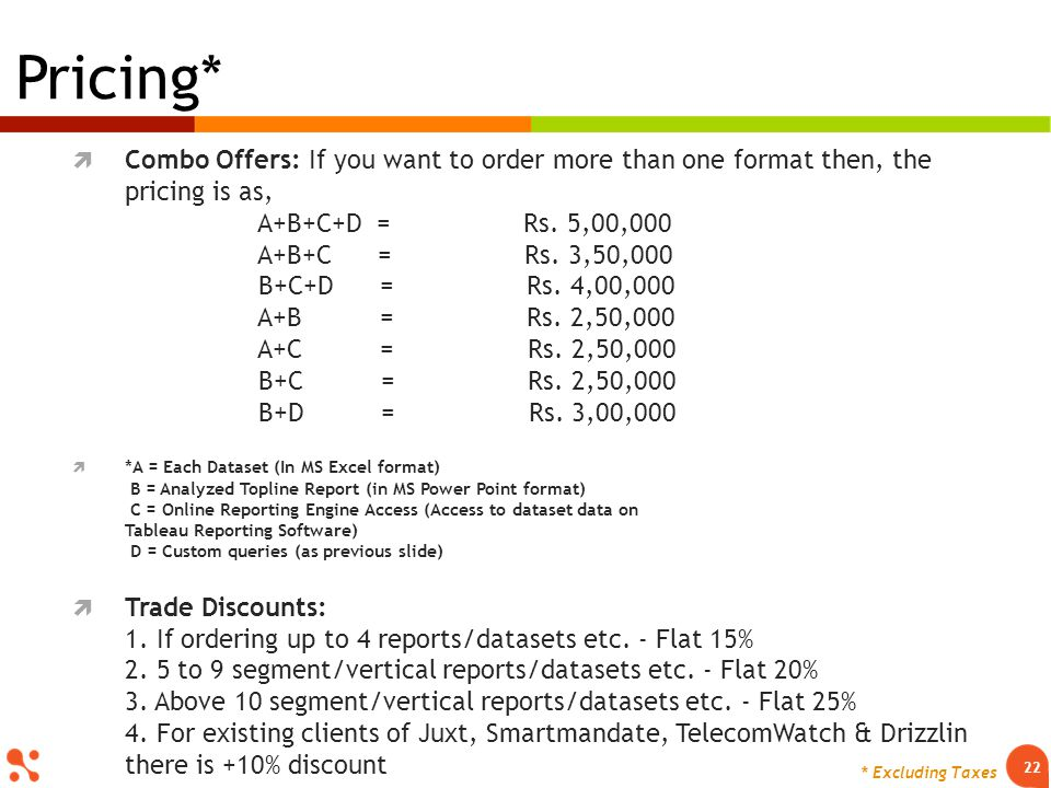 Combo Offers: If you want to order more than one format then, the pricing is as, A+B+C+D = Rs.