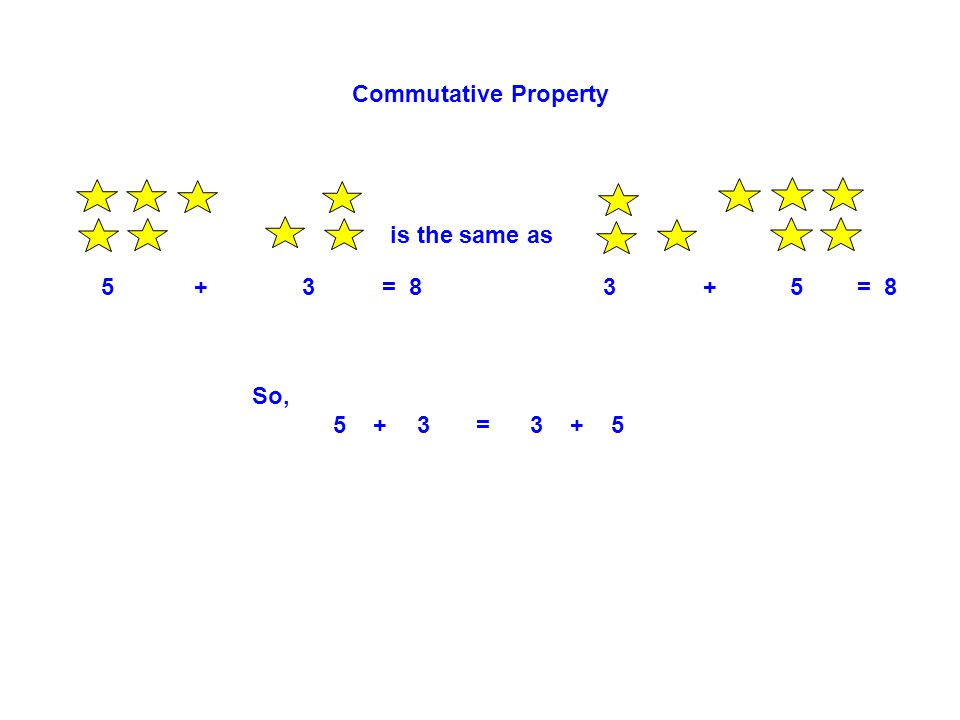 Commutative Property 5 + 3 = 83 + 5 = 8 is the same as So, 5 + 3= 3 + 5