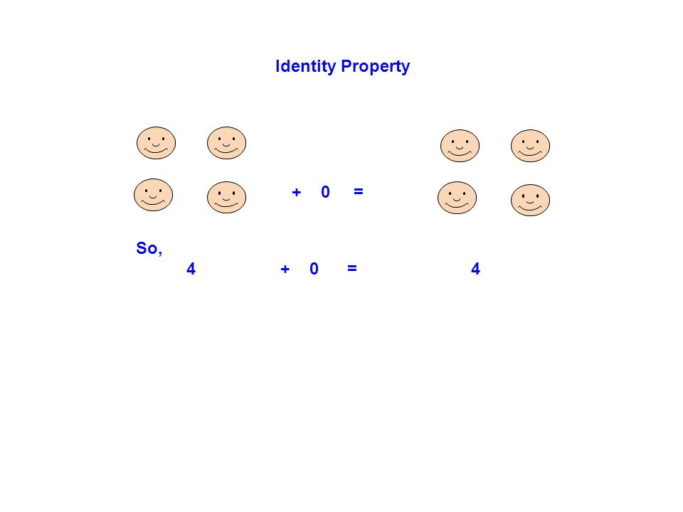 Identity Property + 0 = So, 4 + 0 = 4