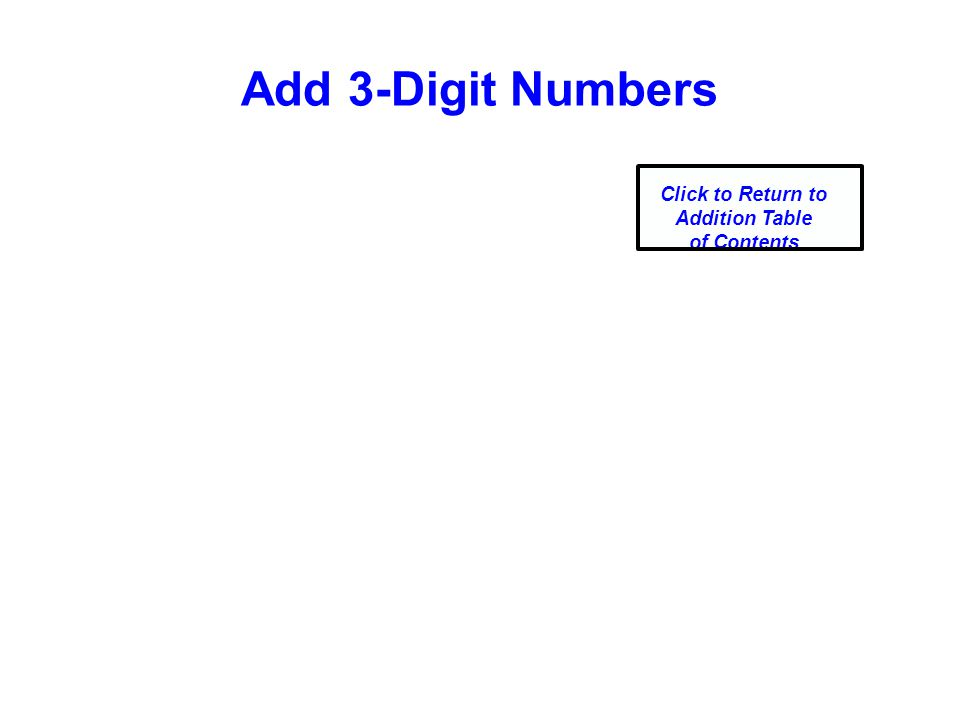 Add 3-Digit Numbers Click to Return to Addition Table of Contents