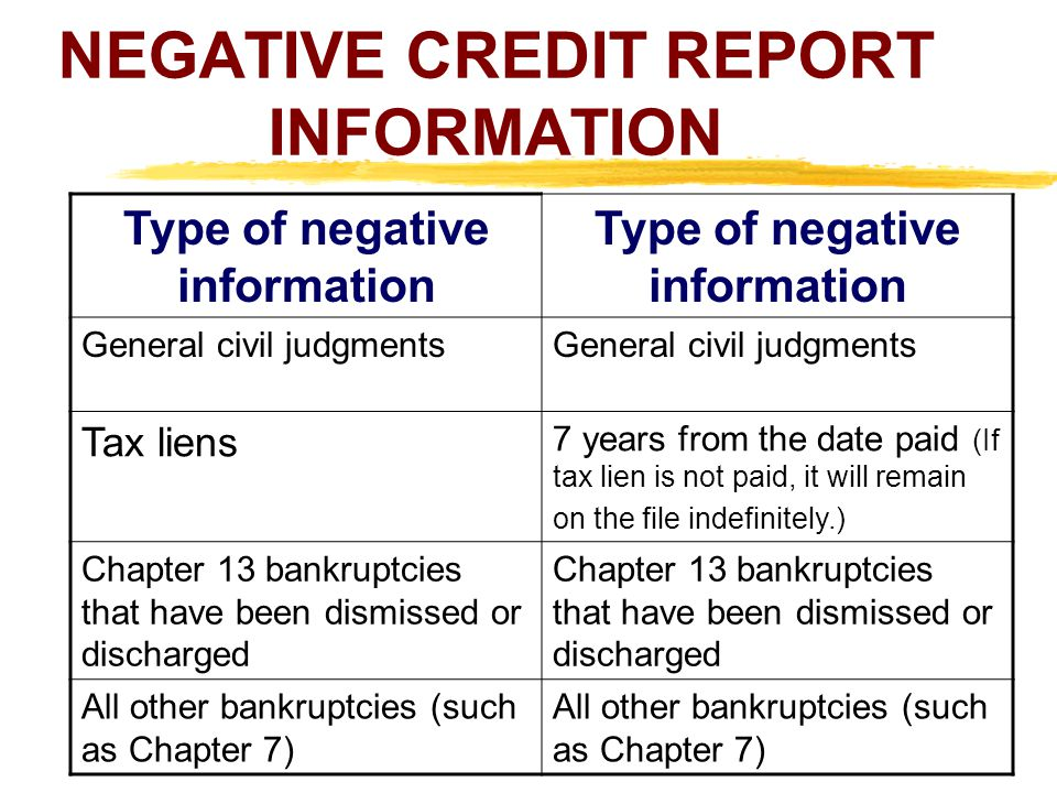 NEGATIVE CREDIT REPORT INFORMATION Type of negative information General civil judgments Tax liens 7 years from the date paid (If tax lien is not paid, it will remain on the file indefinitely.) Chapter 13 bankruptcies that have been dismissed or discharged All other bankruptcies (such as Chapter 7)