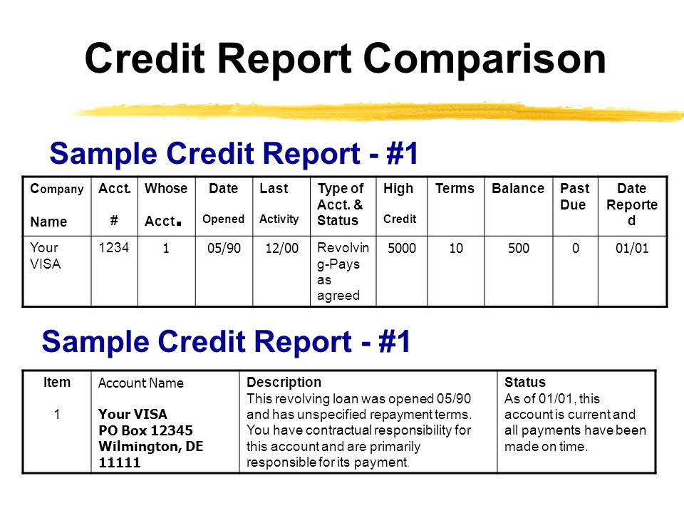Sample Credit Report - #1 C ompany Name Acct. # Whose Acct.