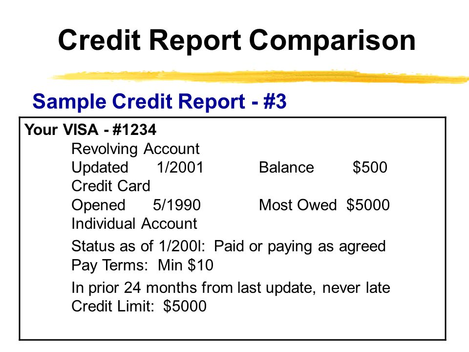 Sample Credit Report - #3 Your VISA - #1234 Revolving Account Updated 1/2001Balance$500 Credit Card Opened 5/1990Most Owed $5000 Individual Account Status as of 1/200l: Paid or paying as agreed Pay Terms: Min $10 In prior 24 months from last update, never late Credit Limit: $5000