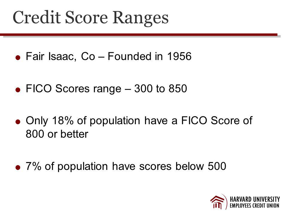 Credit Score Ranges Fair Isaac, Co – Founded in 1956 FICO Scores range – 300 to 850 Only 18% of population have a FICO Score of 800 or better 7% of population have scores below 500
