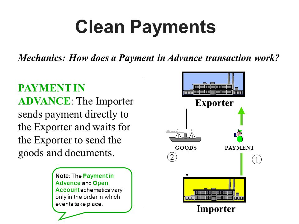 Clean Payments Mechanics: How does a Payment in Advance transaction work.
