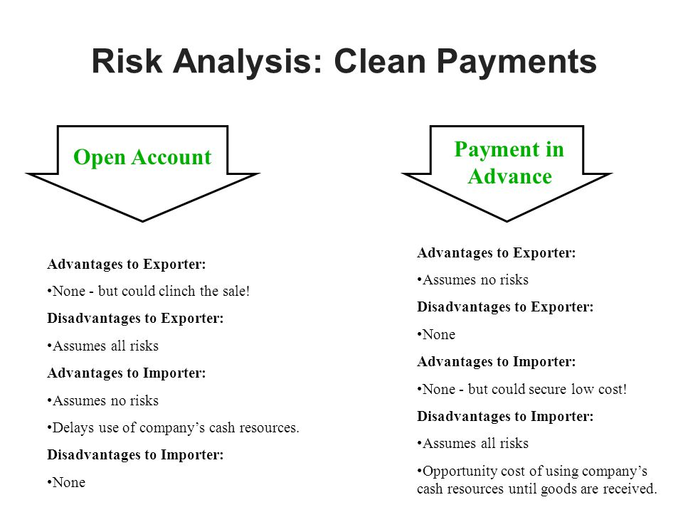 Risk Analysis: Clean Payments Advantages to Exporter: Assumes no risks Disadvantages to Exporter: None Advantages to Importer: None - but could secure low cost.