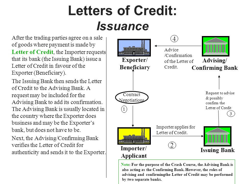 Letters of Credit: Issuance After the trading parties agree on a sale of goods where payment is made by Letter of Credit, the Importer requests that its bank (the Issuing Bank) issue a Letter of Credit in favour of the Exporter (Beneficiary).