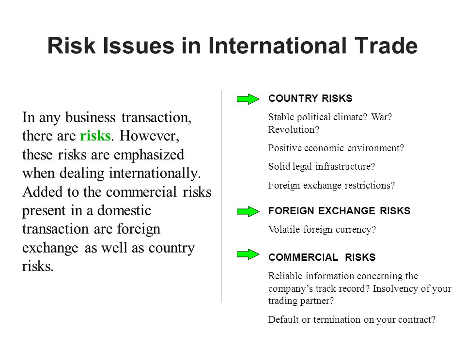 Risk Issues in International Trade In any business transaction, there are risks.