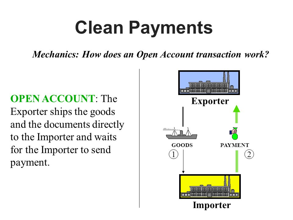 Clean Payments Mechanics: How does an Open Account transaction work.