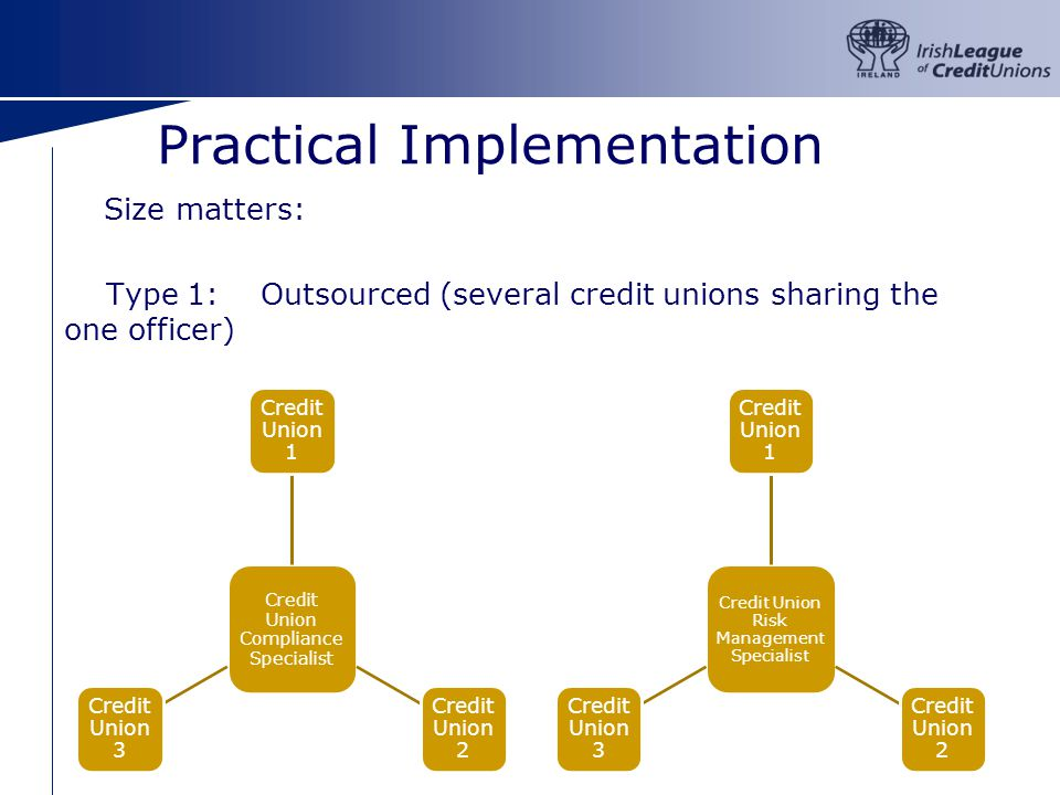 Practical Implementation Size matters: Type 1: Outsourced (several credit unions sharing the one officer) Credit Union Compliance Specialist Credit Union 1 Credit Union 2 Credit Union 3 Credit Union Risk Management Specialist Credit Union 1 Credit Union 2 Credit Union 3