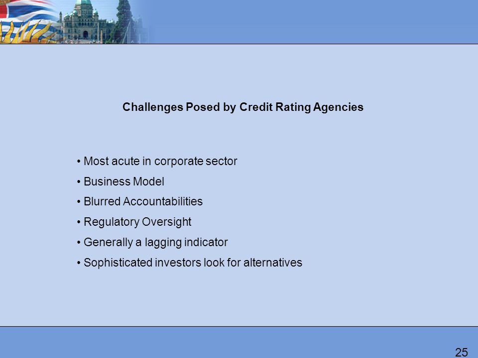 Challenges Posed by Credit Rating Agencies Most acute in corporate sector Business Model Blurred Accountabilities Regulatory Oversight Generally a lagging indicator Sophisticated investors look for alternatives 25