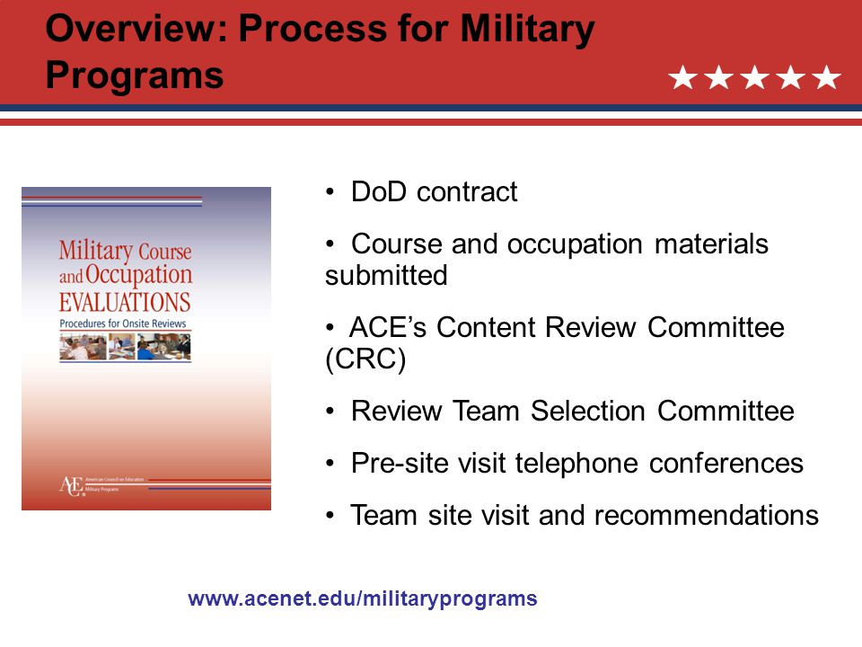 www.acenet.edu/militaryprograms Overview: Process for Military Programs DoD contract Course and occupation materials submitted ACEs Content Review Committee (CRC) Review Team Selection Committee Pre-site visit telephone conferences Team site visit and recommendations