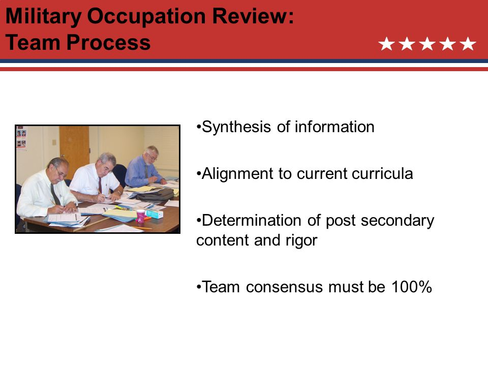Military Occupation Review: Team Process Synthesis of information Alignment to current curricula Determination of post secondary content and rigor Team consensus must be 100%