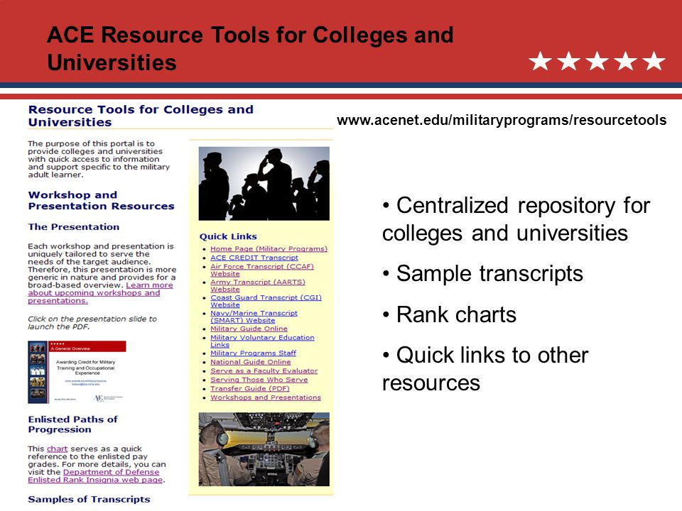 ACE Resource Tools for Colleges and Universities Centralized repository for colleges and universities Sample transcripts Rank charts Quick links to other resources www.acenet.edu/militaryprograms/resourcetools