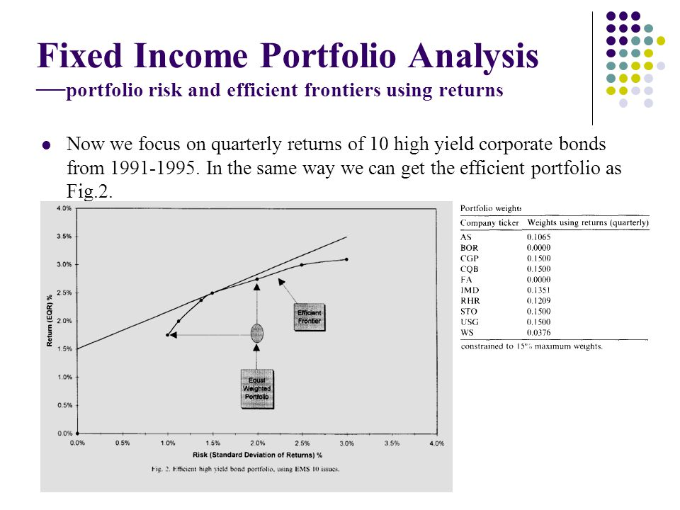 Fixed Income Portfolio Analysis portfolio risk and efficient frontiers using returns Now we focus on quarterly returns of 10 high yield corporate bonds from 1991-1995.