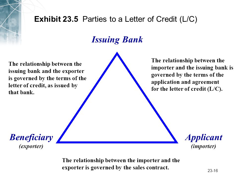 23-16 Exhibit 23.5 Parties to a Letter of Credit (L/C) Issuing Bank Beneficiary (exporter) Applicant (importer) The relationship between the importer and the exporter is governed by the sales contract.