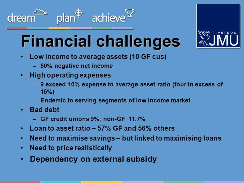 Financial challenges Low income to average assets (10 GF cus) –50% negative net income High operating expenses –9 exceed 10% expense to average asset ratio (four in excess of 15%) –Endemic to serving segments of low income market Bad debt –GF credit unions 9%; non-GF 11.7% Loan to asset ratio – 57% GF and 56% others Need to maximise savings – but linked to maximising loans Need to price realistically Dependency on external subsidy