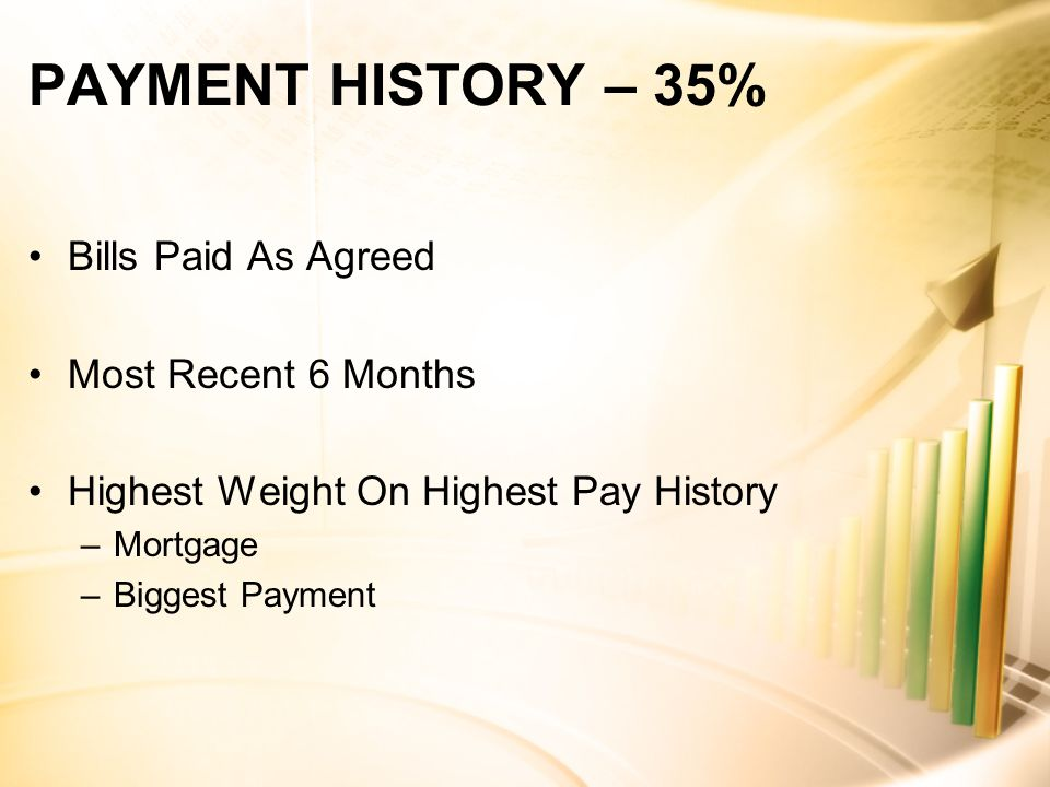 PAYMENT HISTORY – 35% Bills Paid As Agreed Most Recent 6 Months Highest Weight On Highest Pay History –Mortgage –Biggest Payment
