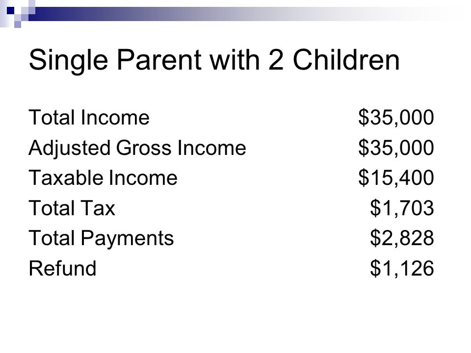 Single Parent with 2 Children Total Income$35,000 Adjusted Gross Income$35,000 Taxable Income$15,400 Total Tax $1,703 Total Payments $2,828 Refund $1,126