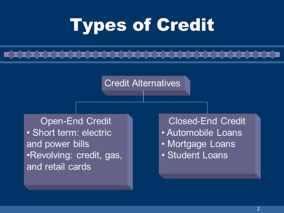 2 Types of Credit Credit Alternatives Open-End Credit Short term: electric and power bills Revolving: credit, gas, and retail cards Closed-End Credit Automobile Loans Mortgage Loans Student Loans