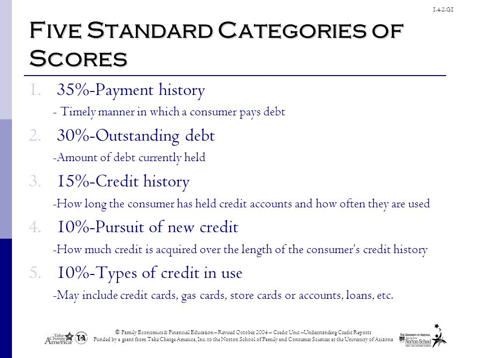 1.4.2.G1 © Family Economics & Financial Education – Revised October 2004 – Credit Unit –Understanding Credit Reports Funded by a grant from Take Charge America, Inc.
