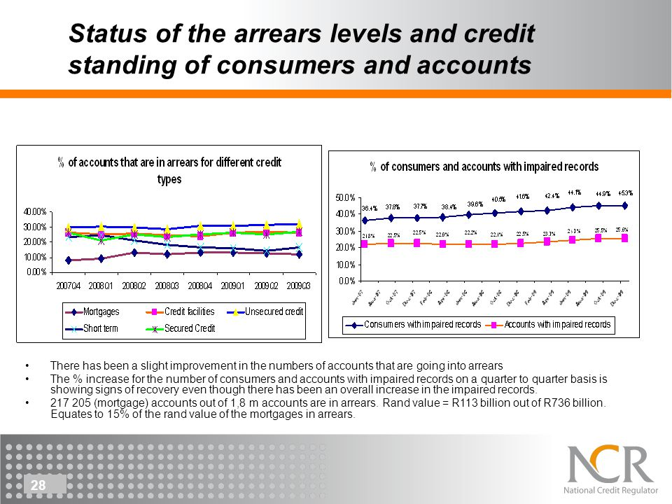 28 Status of the arrears levels and credit standing of consumers and accounts There has been a slight improvement in the numbers of accounts that are going into arrears The % increase for the number of consumers and accounts with impaired records on a quarter to quarter basis is showing signs of recovery even though there has been an overall increase in the impaired records.