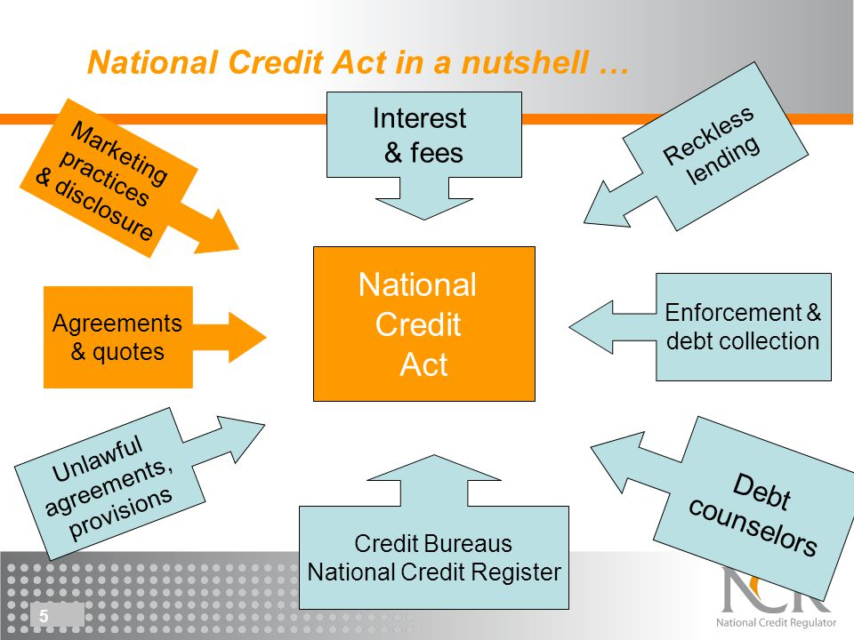 5 National Credit Act in a nutshell … National Credit Act Marketing practices & disclosure Agreements & quotes Reckless lending Enforcement & debt collection Debt counselors Credit Bureaus National Credit Register Interest & fees Unlawful agreements, provisions