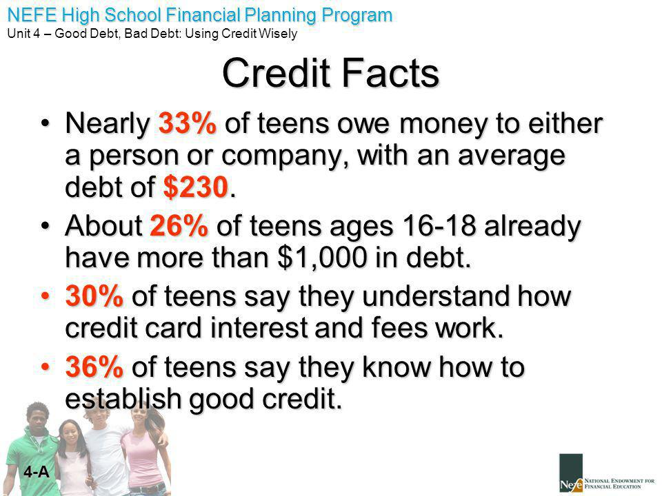 NEFE High School Financial Planning Program Unit 4 – Good Debt, Bad Debt: Using Credit Wisely 4-A Credit Facts Nearly 33% of teens owe money to either a person or company, with an average debt of $230.Nearly 33% of teens owe money to either a person or company, with an average debt of $230.